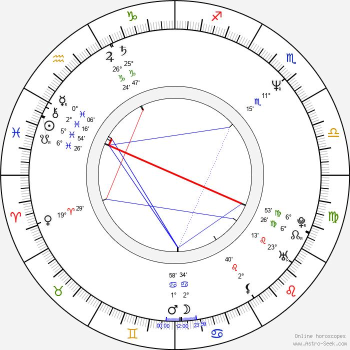 Kasi Lemmons - Birth horoscope chart