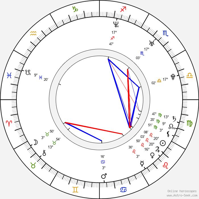 Kasia Smutniak - Birth horoscope chart