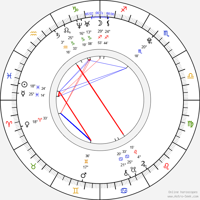 Kassie Hight - Birth horoscope chart