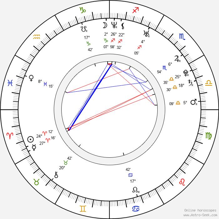Kat Tuohy - Birth horoscope chart