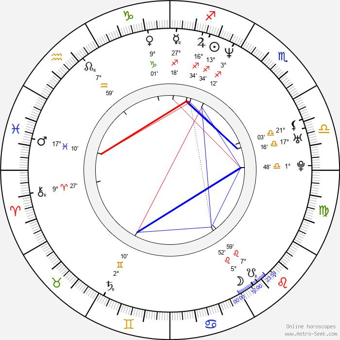 Katariina Unt - Birth horoscope chart