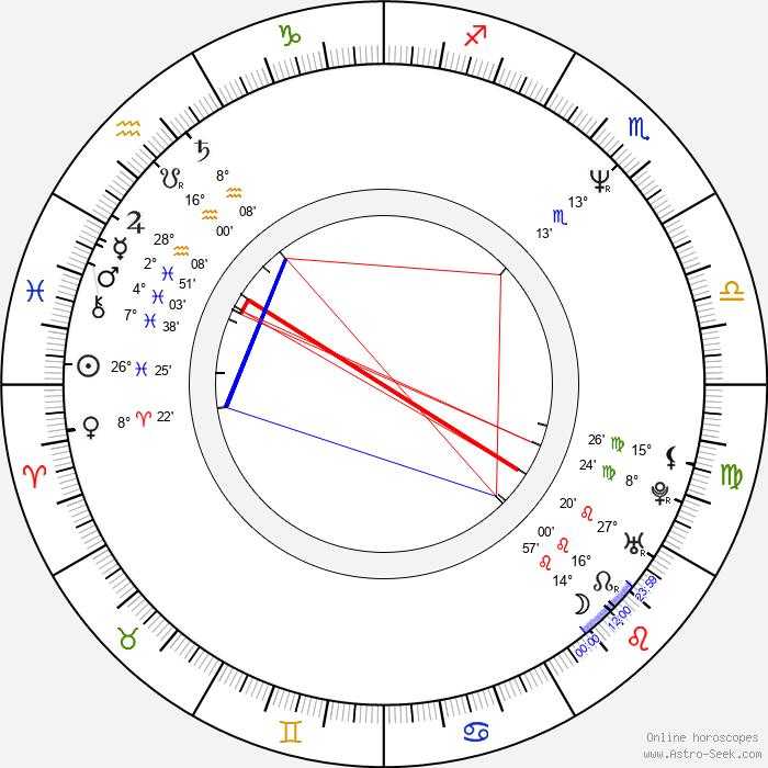 Katarzyna Bargielowska - Birth horoscope chart