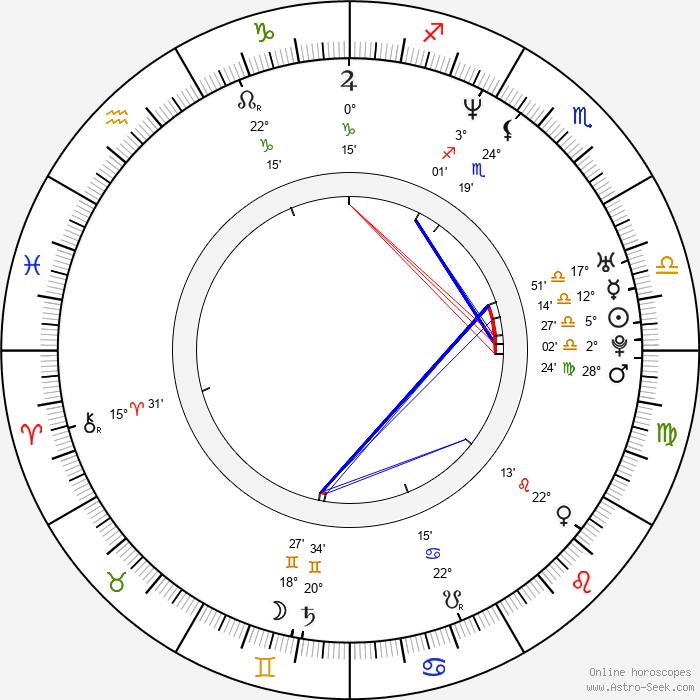 Katarzyna Bujakiewicz - Birth horoscope chart