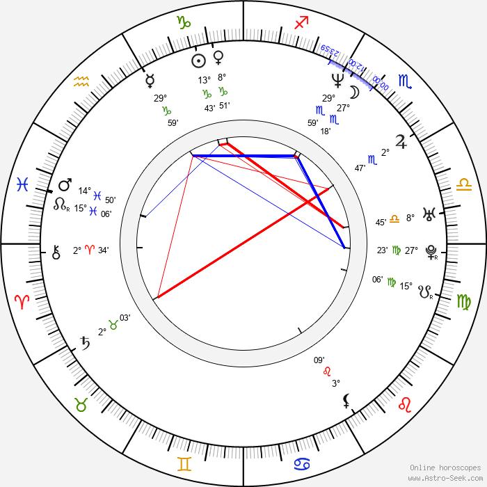 Katarzyna Jamróz - Birth horoscope chart