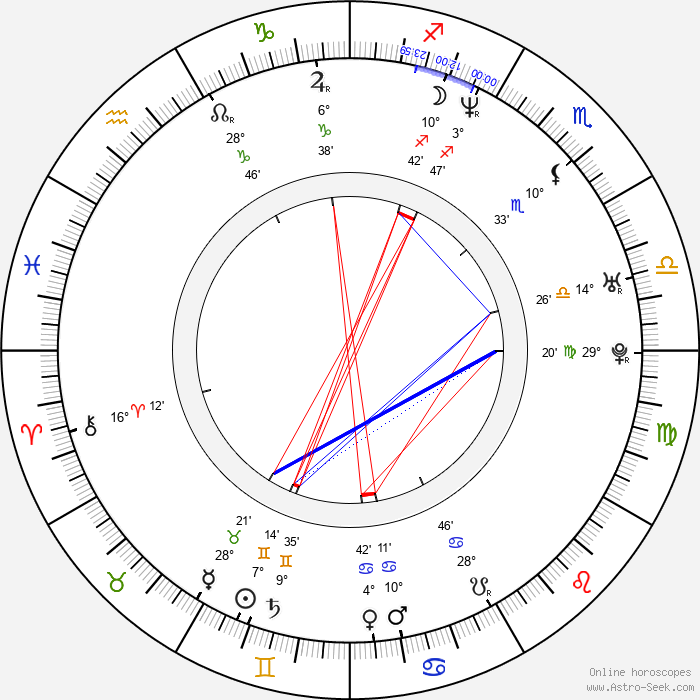 Kate Ashfield - Birth horoscope chart