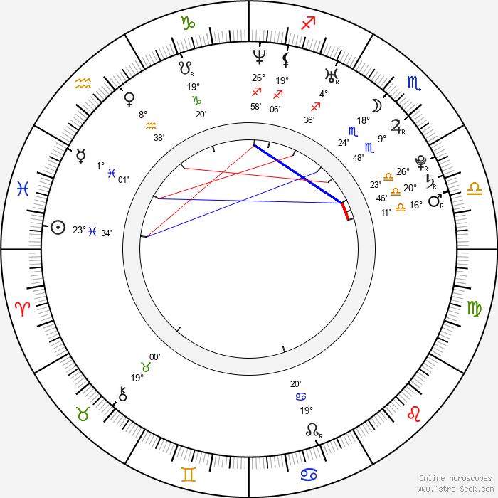 Kate Maberly - Birth horoscope chart
