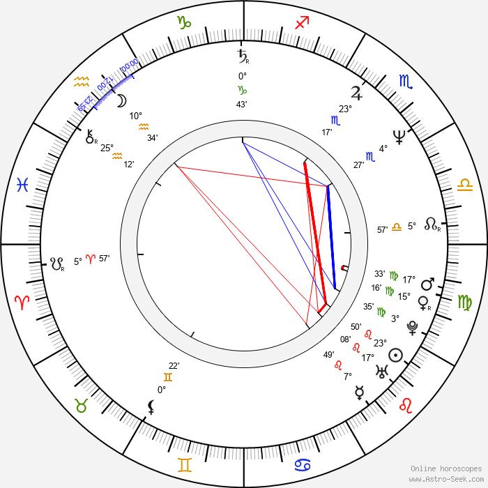 Kate McNeil - Birth horoscope chart