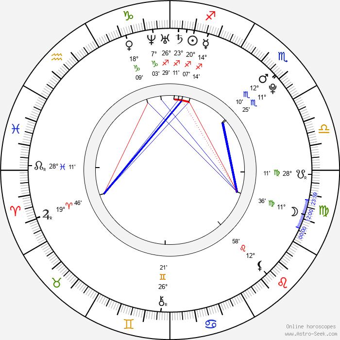 Kate Todd - Birth horoscope chart