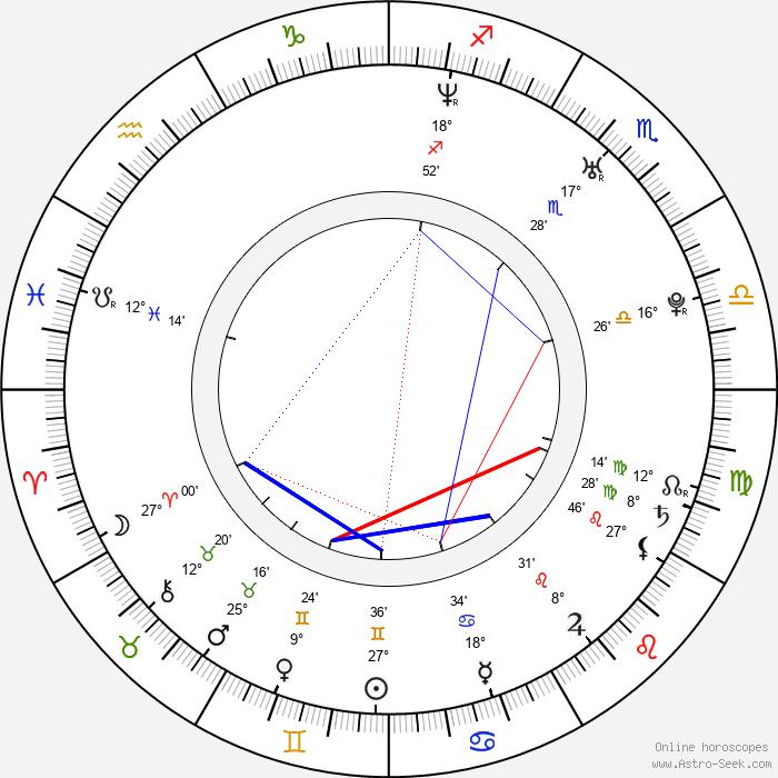 Kate Tsui - Birth horoscope chart