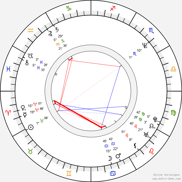 Kate Vernon - Birth horoscope chart