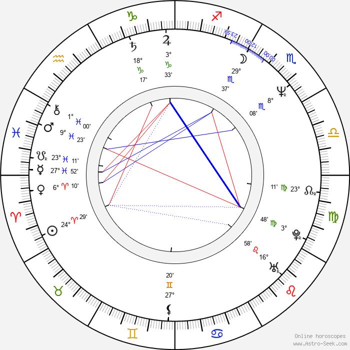 Katelijne Damen - Birth horoscope chart