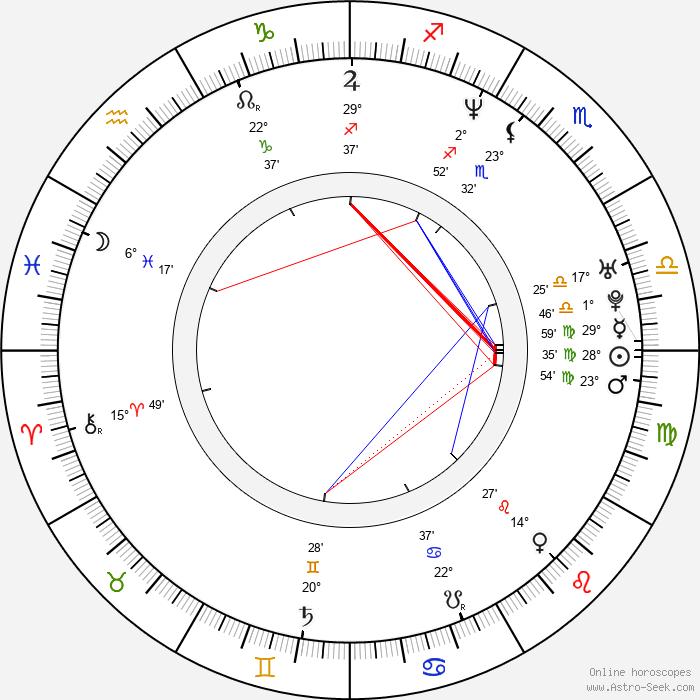 Katerina Moutsatsou - Birth horoscope chart