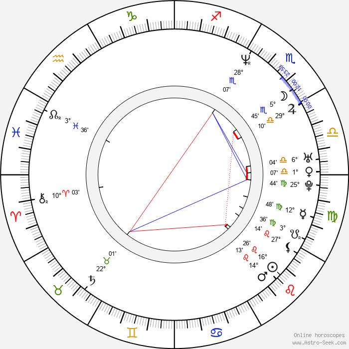 Katharina Schmaltz - Birth horoscope chart