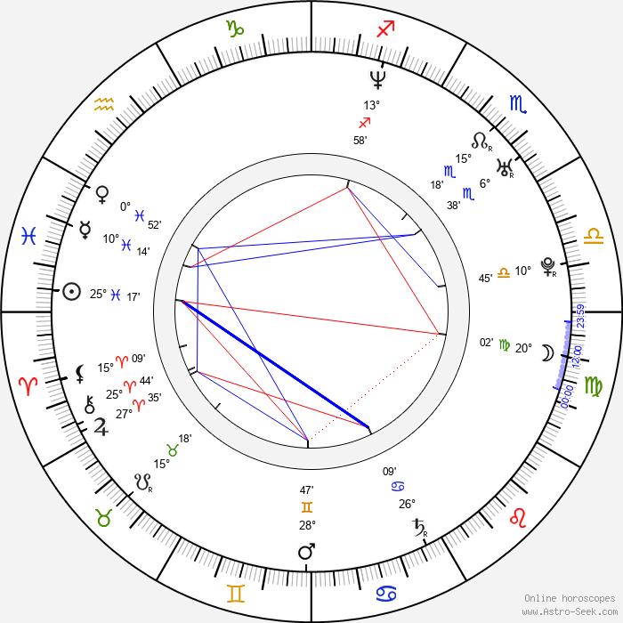 Katherine Brooks - Birth horoscope chart