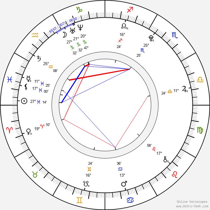 Katherine Hurley - Birth horoscope chart