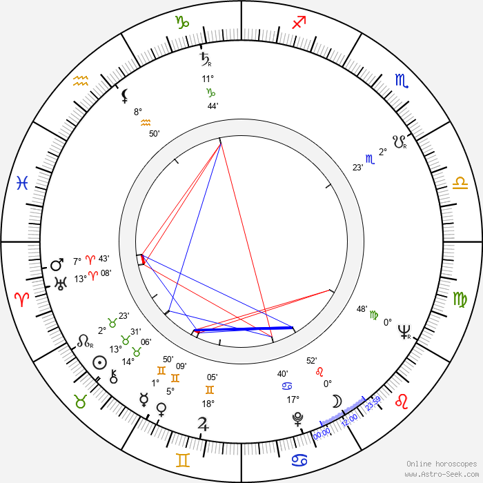 Katherine Jackson - Birth horoscope chart