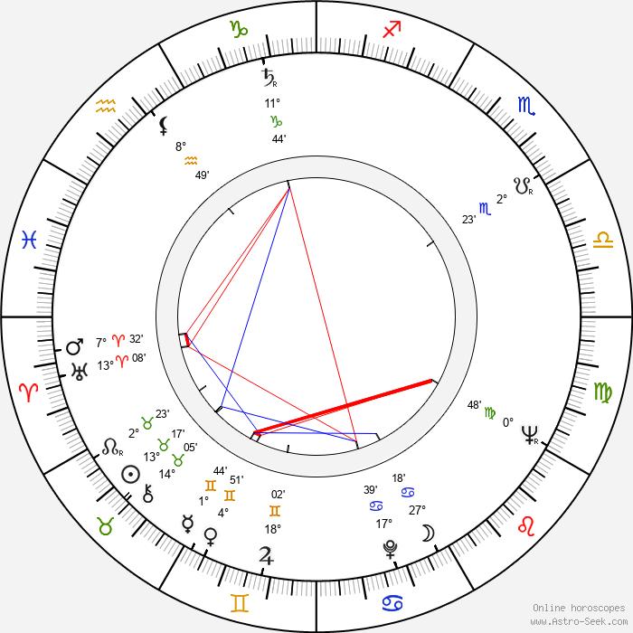 Katherine Jackson - Birth horoscope chart