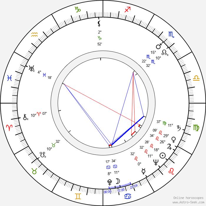Katherine Kath - Birth horoscope chart