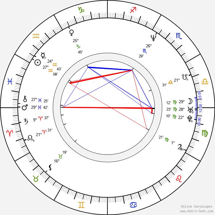 Katherine Starr - Birth horoscope chart