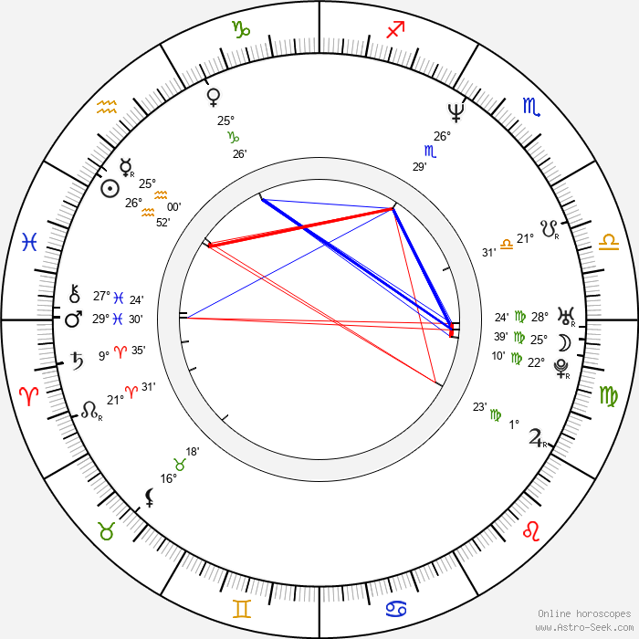 Katherine Starr - Birth horoscope chart