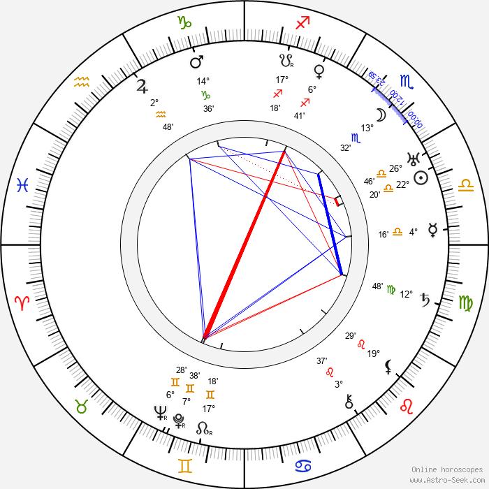 Kathleen Butler - Birth horoscope chart