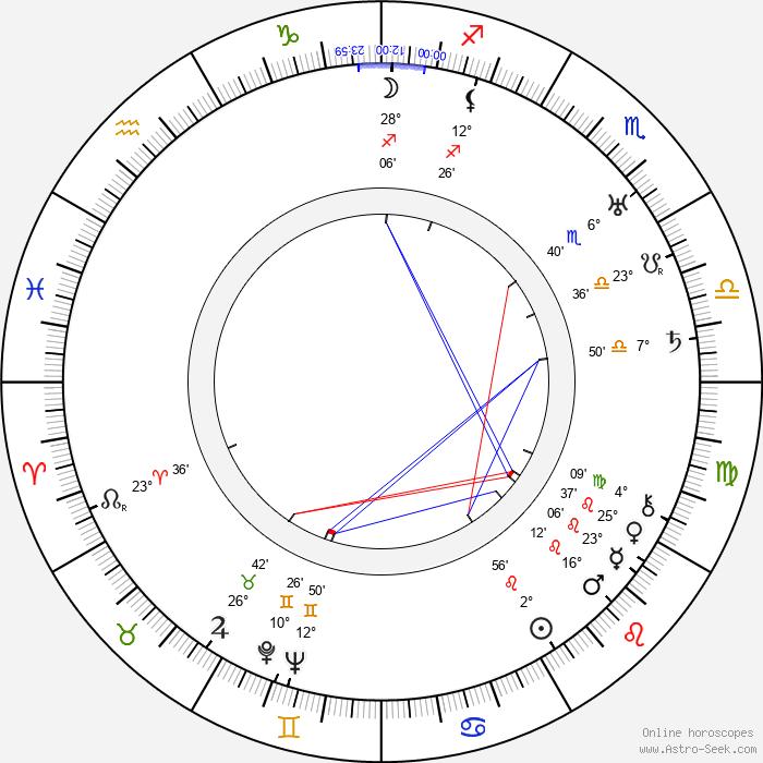 Kathleen Comegys - Birth horoscope chart