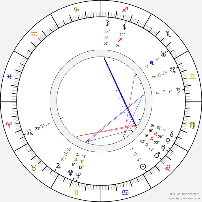 Kathleen Comegys - Birth horoscope chart