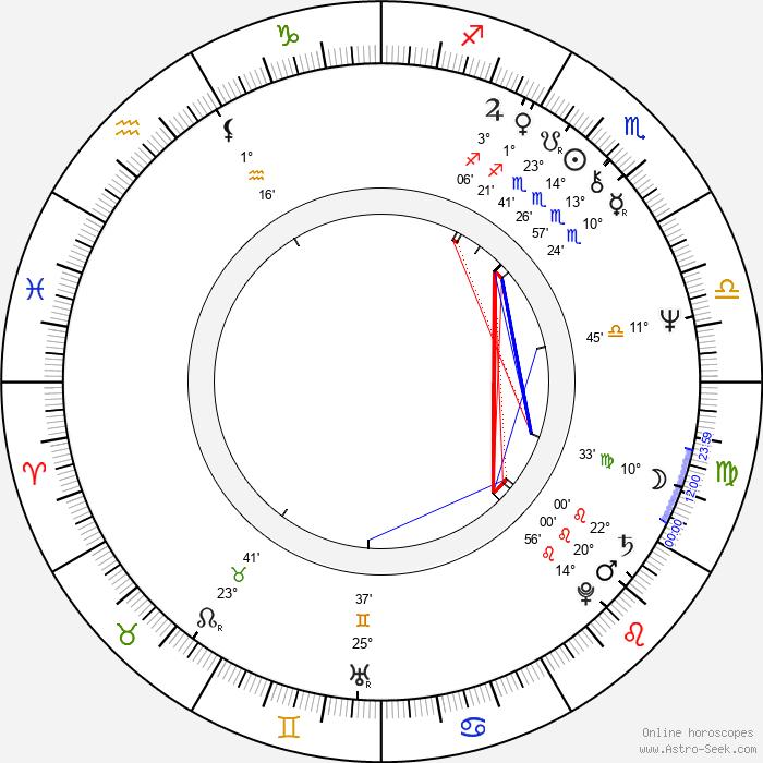Kathleen Doyle - Birth horoscope chart