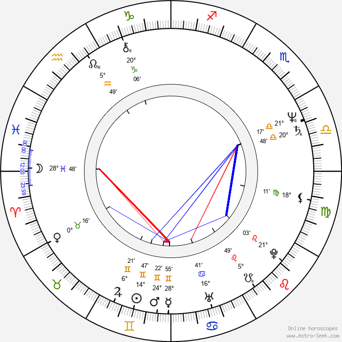 Kathleen Kennedy - Birth horoscope chart