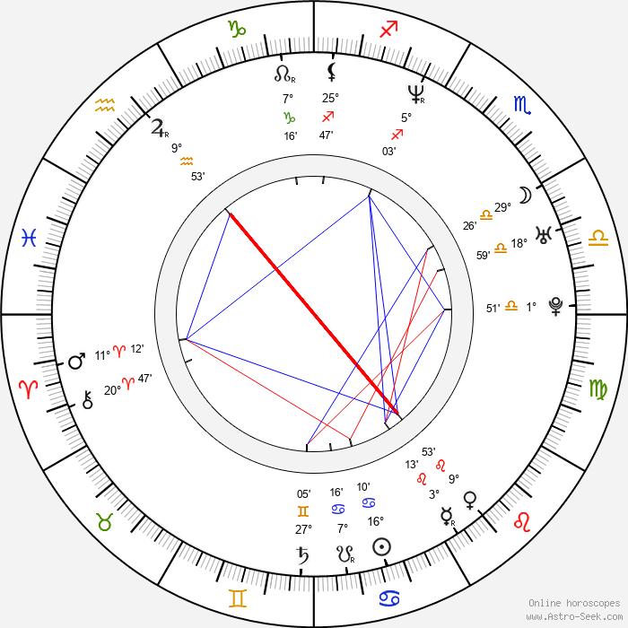 Kathleen Robertson - Birth horoscope chart