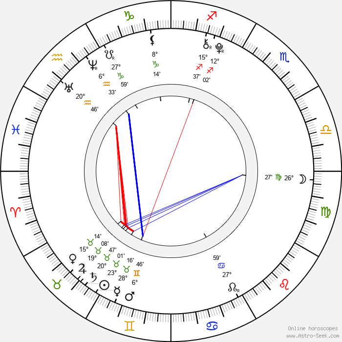 Kathleen Teresa Scott - Birth horoscope chart