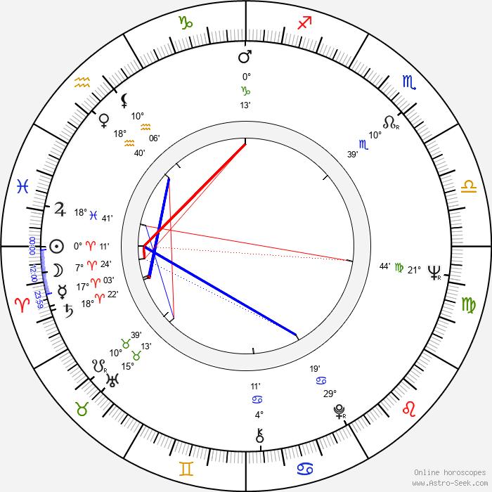 Kathleen Widdoes - Birth horoscope chart