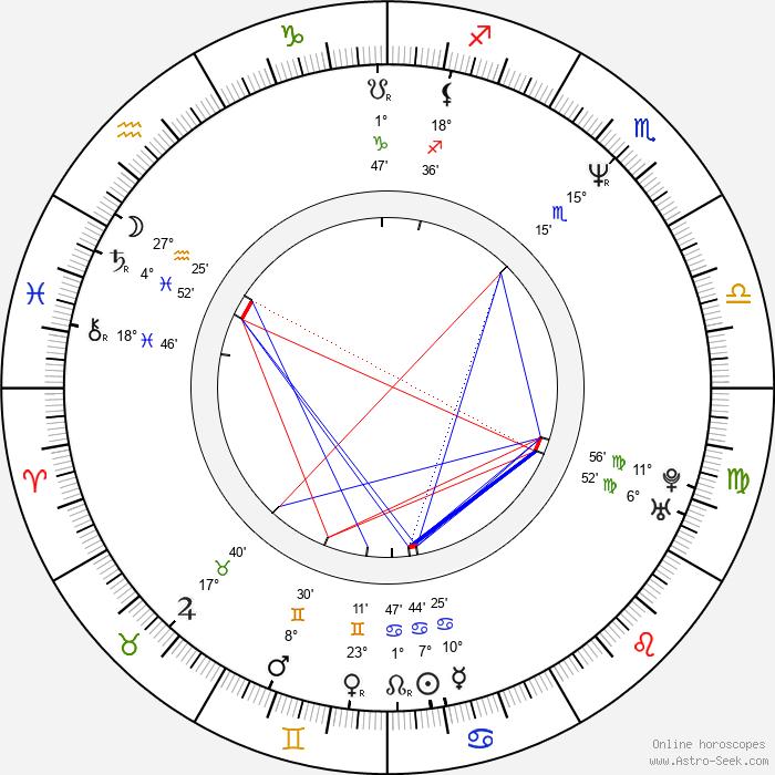 Kathleen Wilhoite - Birth horoscope chart