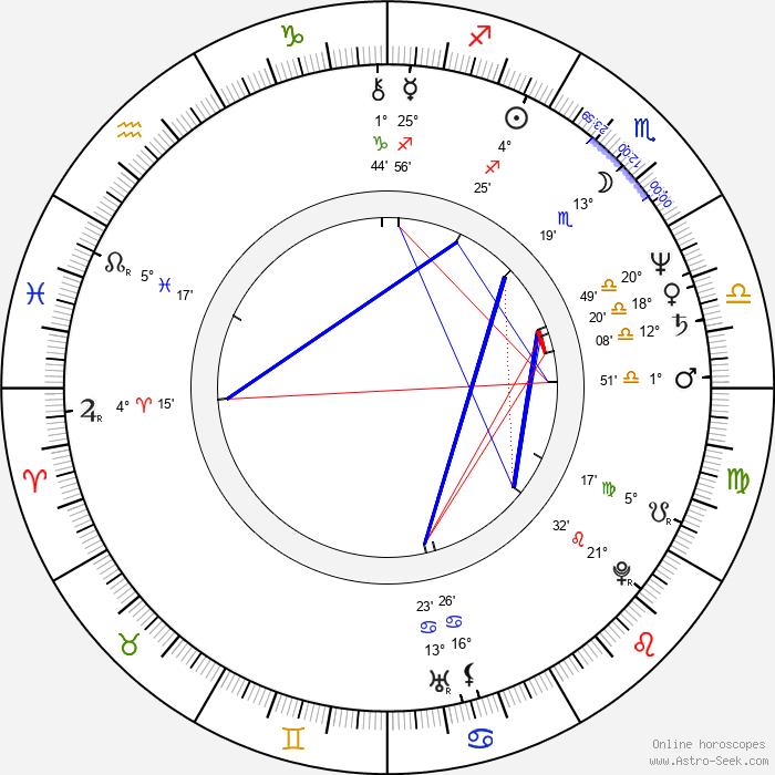 Kathryn Bigelow - Birth horoscope chart