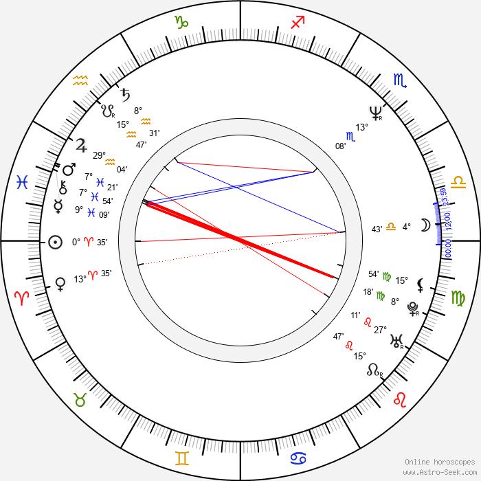 Kathryn Greenwood - Birth horoscope chart