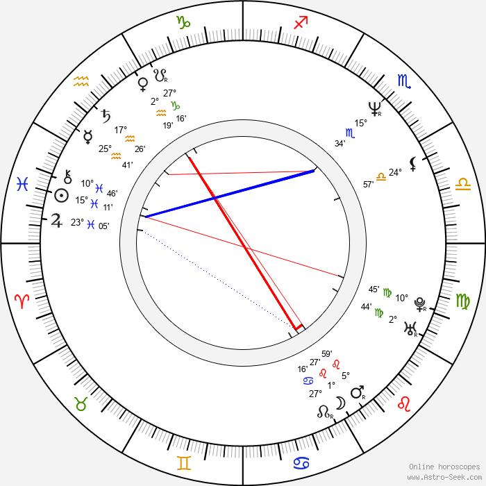 Kathy Kelly - Birth horoscope chart