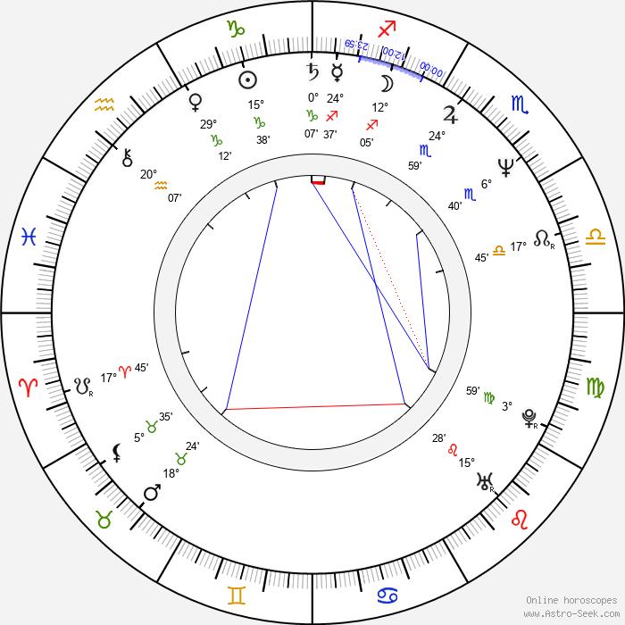 Kathy Sledge - Birth horoscope chart