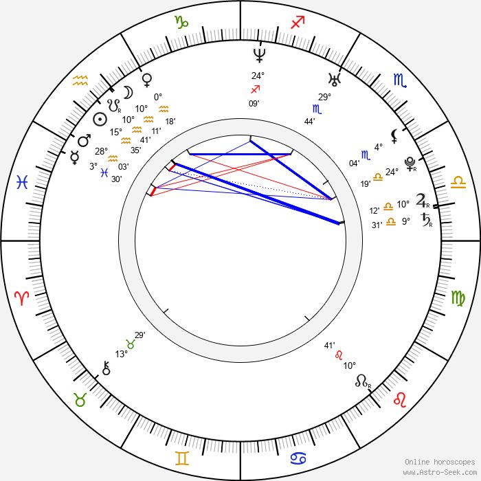 Katie Carlin - Birth horoscope chart