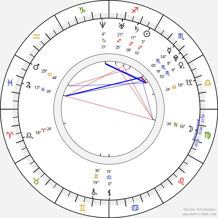 Katie Cassidy - Birth horoscope chart