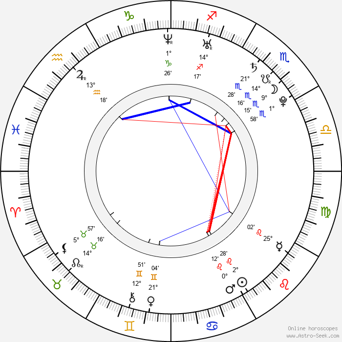 Katie Gill - Birth horoscope chart