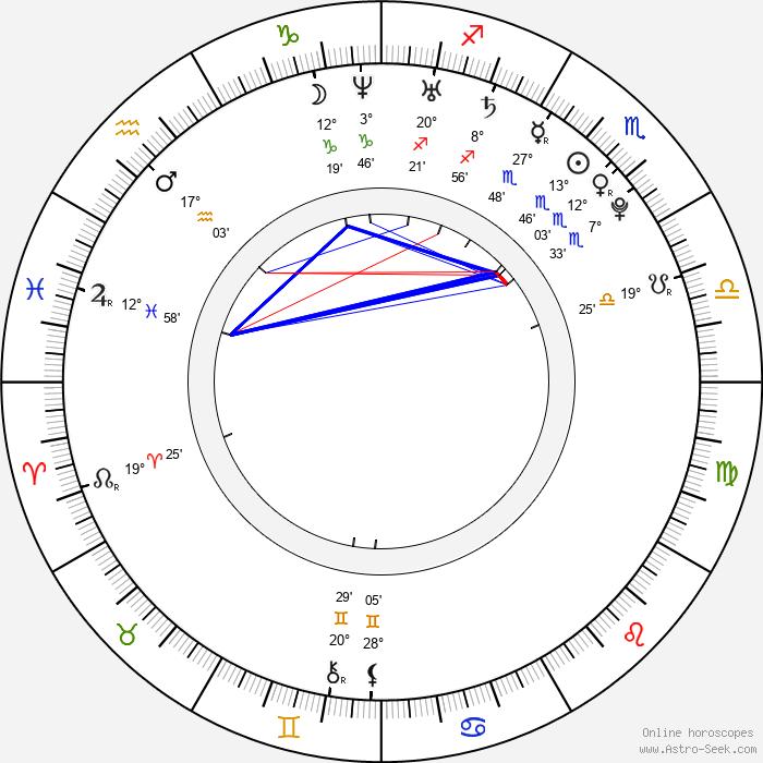 Katie Leclerc - Birth horoscope chart
