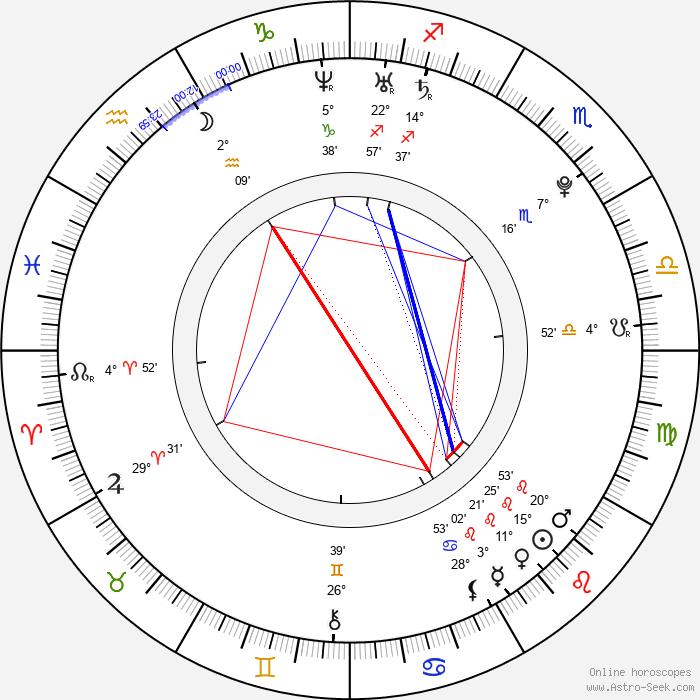 Katie Leung - Birth horoscope chart