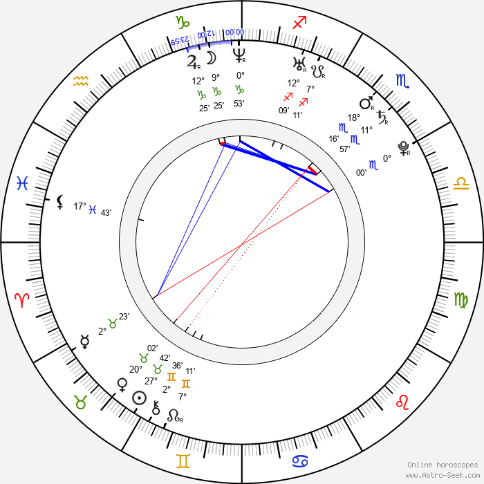 Katie Seeley - Birth horoscope chart
