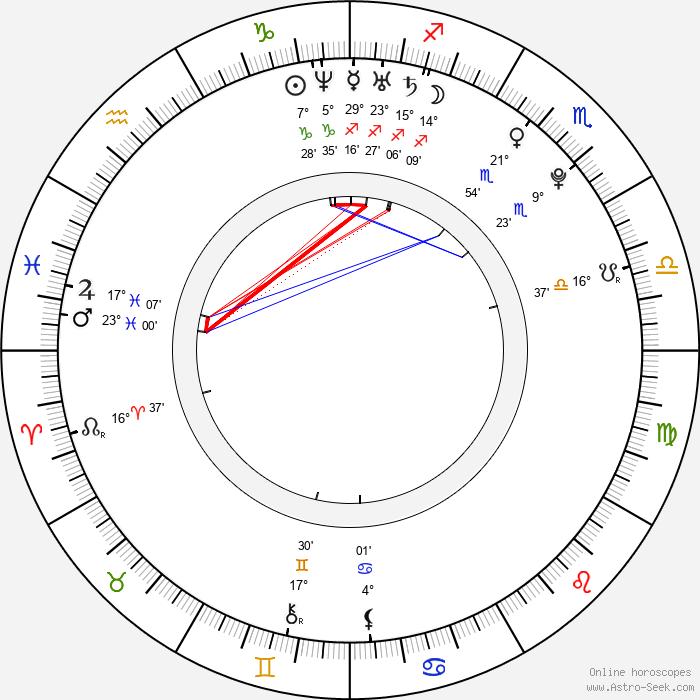 Katie Sheridan - Birth horoscope chart