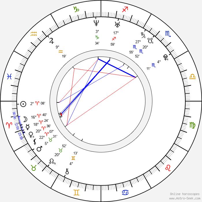 Katie Stuart - Birth horoscope chart