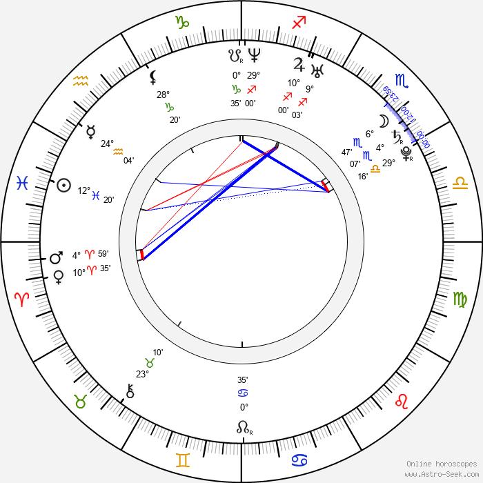 Katie White - Birth horoscope chart