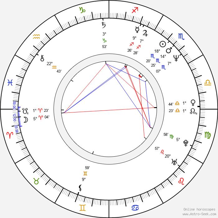 Katja Flint - Birth horoscope chart