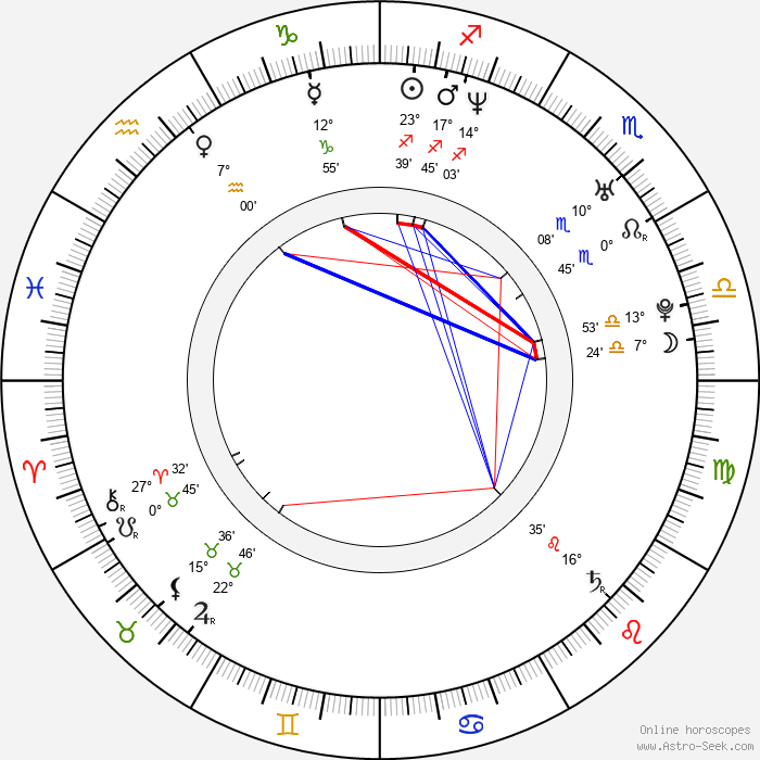 Katrina Isis - Birth horoscope chart
