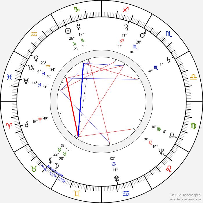 Katy Jurado - Birth horoscope chart