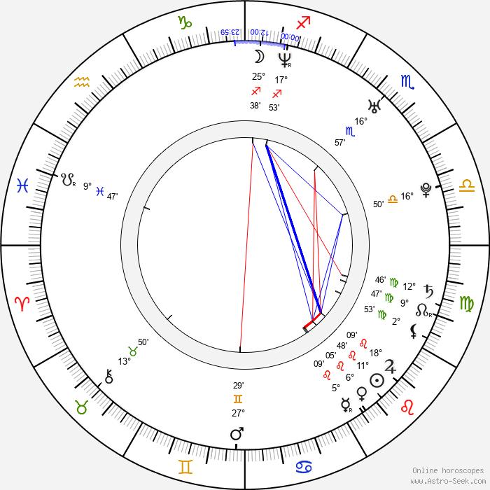 Kavan Reece - Birth horoscope chart